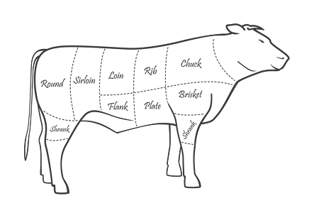 Meat Cuts as well keetersmeat pany in addition  on cuts of meat processing hogs